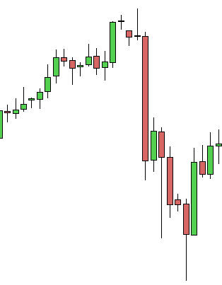 Put Option Trade Picture